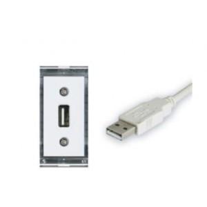 Eubiq Multimedia Connectors - Multimedia Connectors